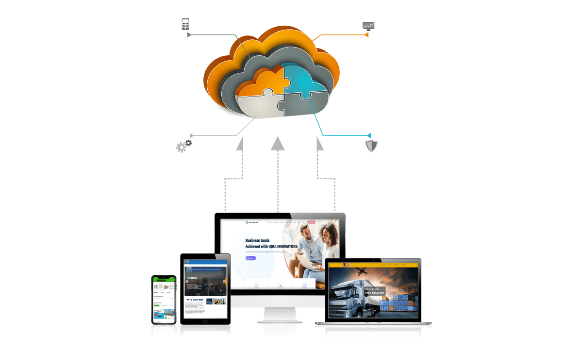 iqracloudcomputing1